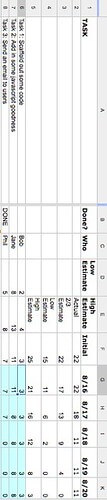 example spreadsheet using range estimates
