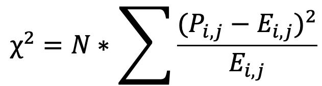 Chi Square Equation 1