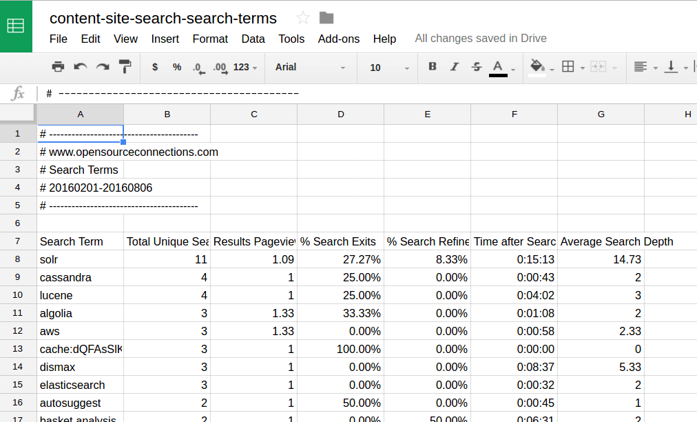OSC's search keywords in a spreadsheet